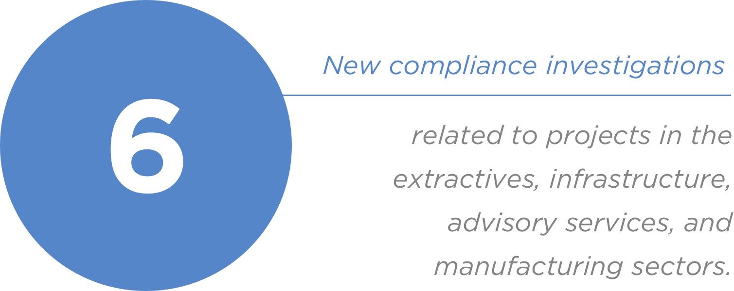 Vector graphic for compliance investigations data